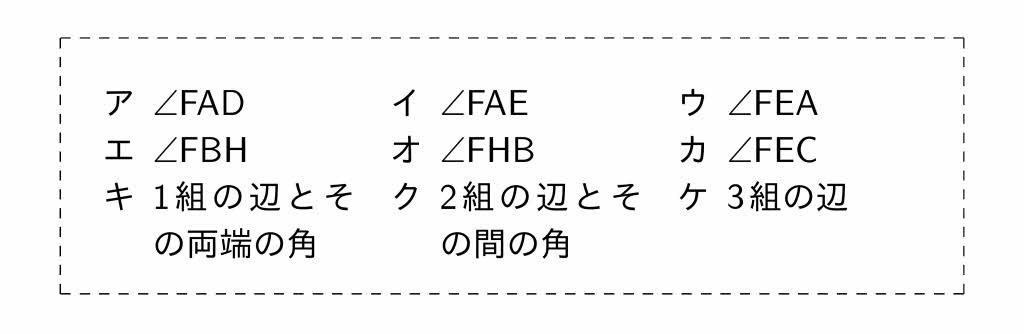 2016年愛知県Aグループ公立高校入試第2問(3)