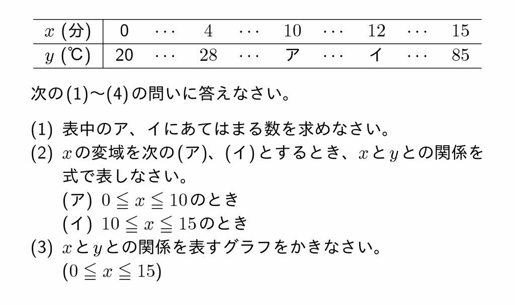 2016年岐阜県公立高校入試第4問
