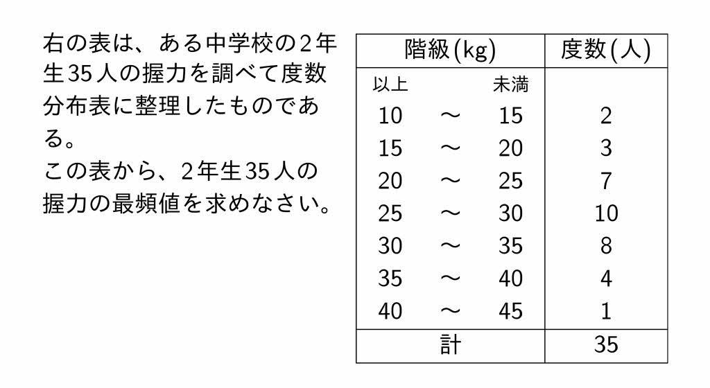 2016年三重県公立高校入試第1問(7)