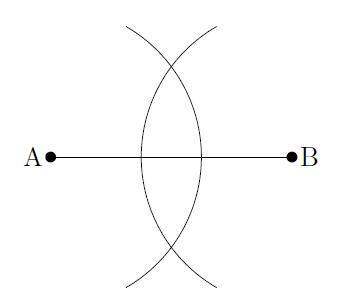 等 線 二 垂直 分
